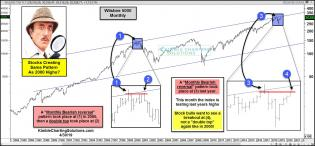 wilshire-5000-topping-pattern-similar-to-2000-possible-april-30.jpg (1567×728)