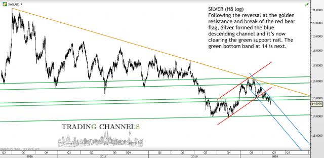 silverH8log