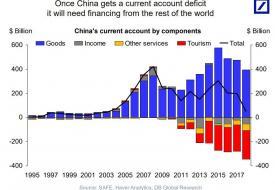 China current account deficit.jpg (980×675)