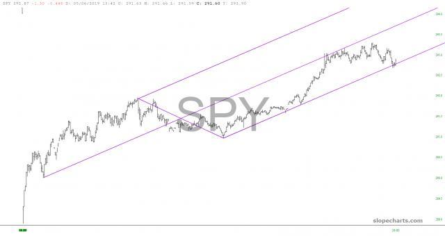 slopechart_SPY.jpg
