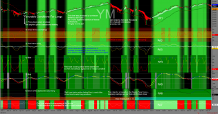 http://tradegato.com/gallery/albums/TradeGato/50_Shades_Of_Green_With_Dots-05-10-19.png
