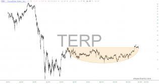 slopechart_TERP.jpg