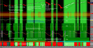 http://tradegato.com/gallery/albums/TradeGato/50_Shades_Of_Green_With_Dots-05-17-19.png