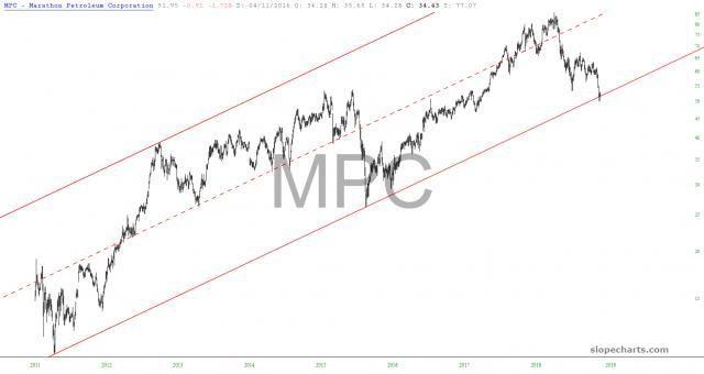 slopechart_MPC.jpg