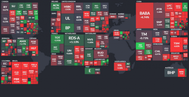 US vs. Global Sector Rotation – What Next? Part 1 – Technical Traders Ltd.