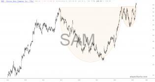 slopechart_SAM.jpg