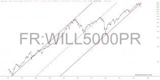 slopechart_FR:WILL5000PR.jpg