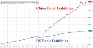 US China bank liabilities.jpg (1280×666)