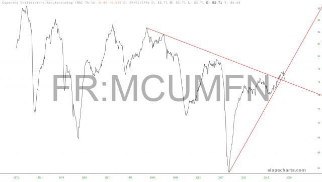 slopechart_FR:MCUMFN.jpg