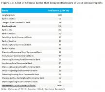 Chinese banks troubled.jpg (566×497)