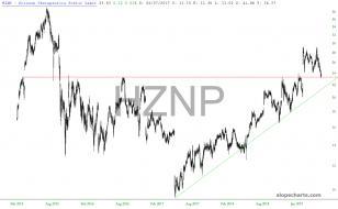slopechart_HZNP.jpg