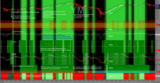 http://tradegato.com/gallery/albums/TradeGato/50_Shades_Of_Green_With_Dots-05-31-19.png