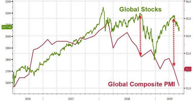 Global PMI.jpg (976×510)