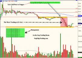 CVS Gap Down.jpg