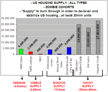 Housing-Inventory.png (611×520)