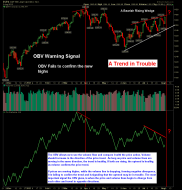 The Chart Pattern Trader - Ron Walker - Public ChartList - StockCharts.com