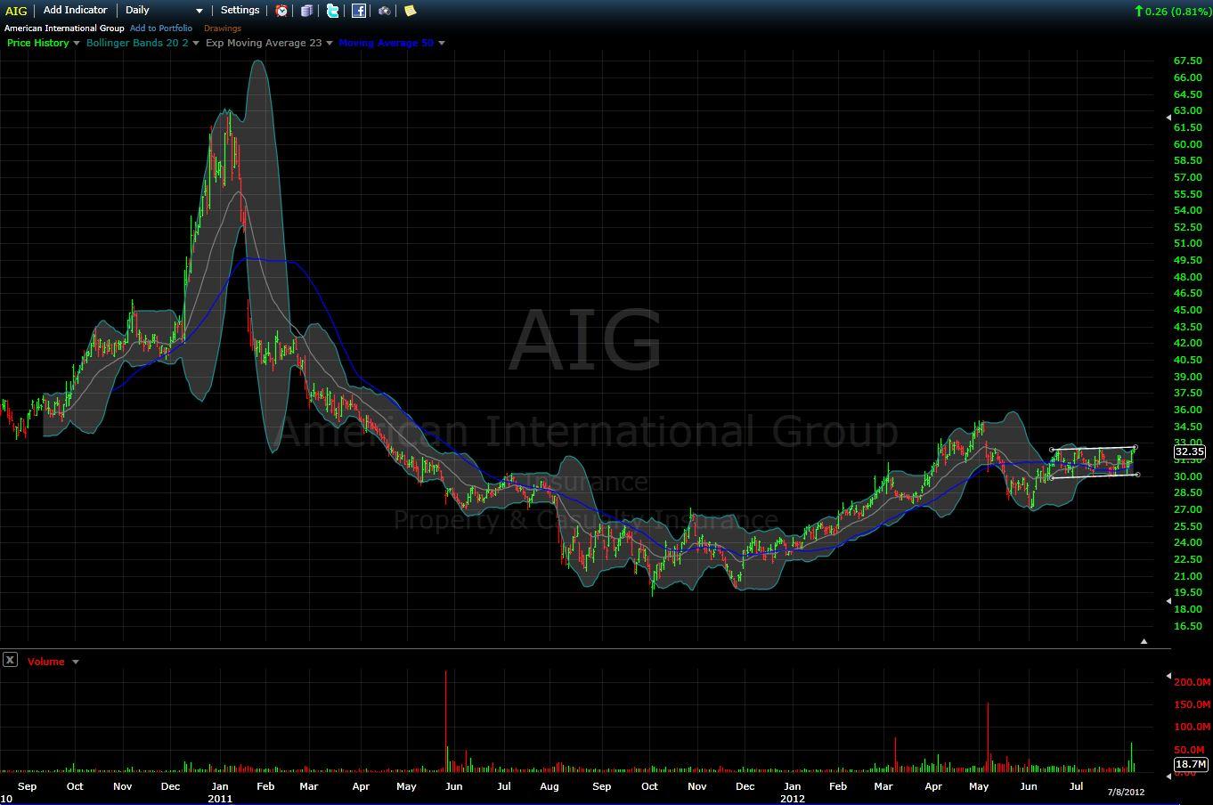 AIG Saucer Bottom.JPG