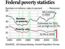Poverty.jpg