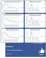A Few More FaceBook Numbers | ZeroHedge