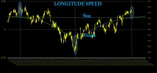 Longitude Speed March - 14 August 2012 .png