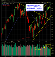 SP 500 Market Analysis 8-20-12
