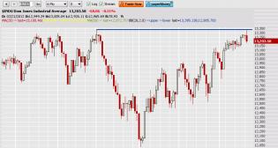 2012-08-21_$INDU.png
