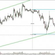 Photo: Good Morning Traders!