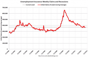 Weekly Unemployment Claims.PNG
