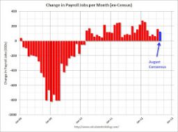Monthly Payroll.png