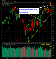 SP 500 Market Analysis 9-13-12