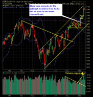 SP 500 Market Analysis 9-19-12