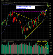 SP 500 Market Analysis 9-20-12 - Copy