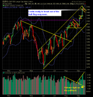 SP 500 Market Analysis 9-21-12