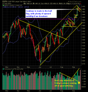 SP 500 Market Analysis 9-24-12