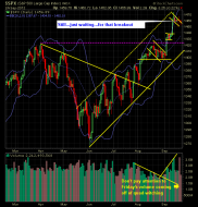 SP 500 Market Analysis 9-25-12