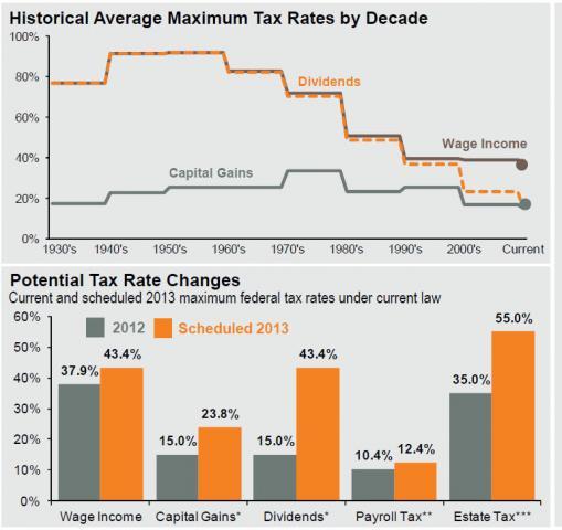 1000-taxes.jpg