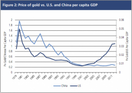 PIMCO On Gold - The Simple Facts | ZeroHedge