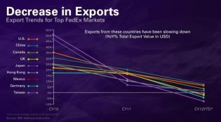 Fedex-Exportslide-101012.jpg (1106×617)
