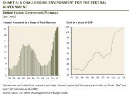 Debt as % of GDP.jpg (1069×804)