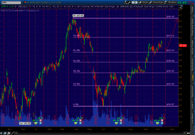 JPM_Daily_10_14_2012.png