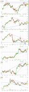 6-stocks gaining momentum