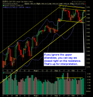 SP 500 Market Analysis 10-18-12