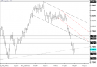 eliottWaves_nzd-usd_body_nzdusd.png, NZDUSD Big Level is Tested and Rejected