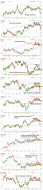 10 Stocks Sucking Wind