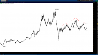 2012-10-27-TOS_CHARTS.png