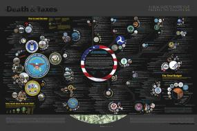 http://visually.visually.netdna-cdn.com/coolinfographicsblogjessbachmaninterviewdeathamptaxes_4efb37efdfeed.jpg