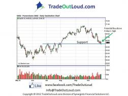 Trade Out Loud | The Enclave