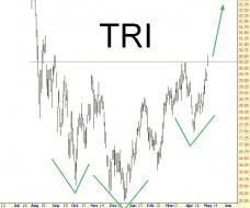0501-TRI