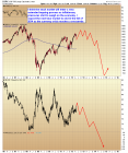 Smart Money Tracker: MAJOR LONG-TERM BOTTOMS FORMING IN GOLD AND COMMODITIES