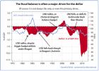 dollardeficit.png